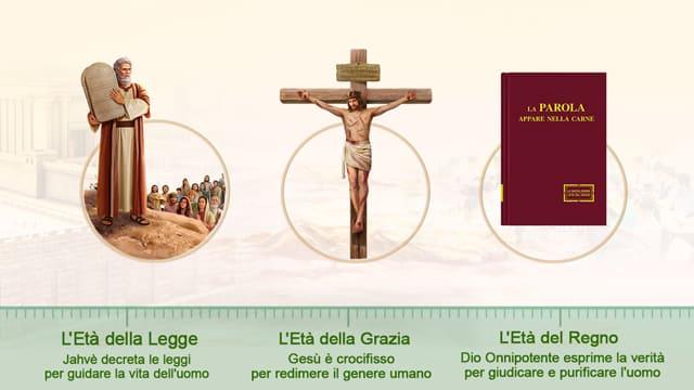 2. Conoscere lo scopo e il significato di ciascuna delle tre fasi dell'opera di Dio.